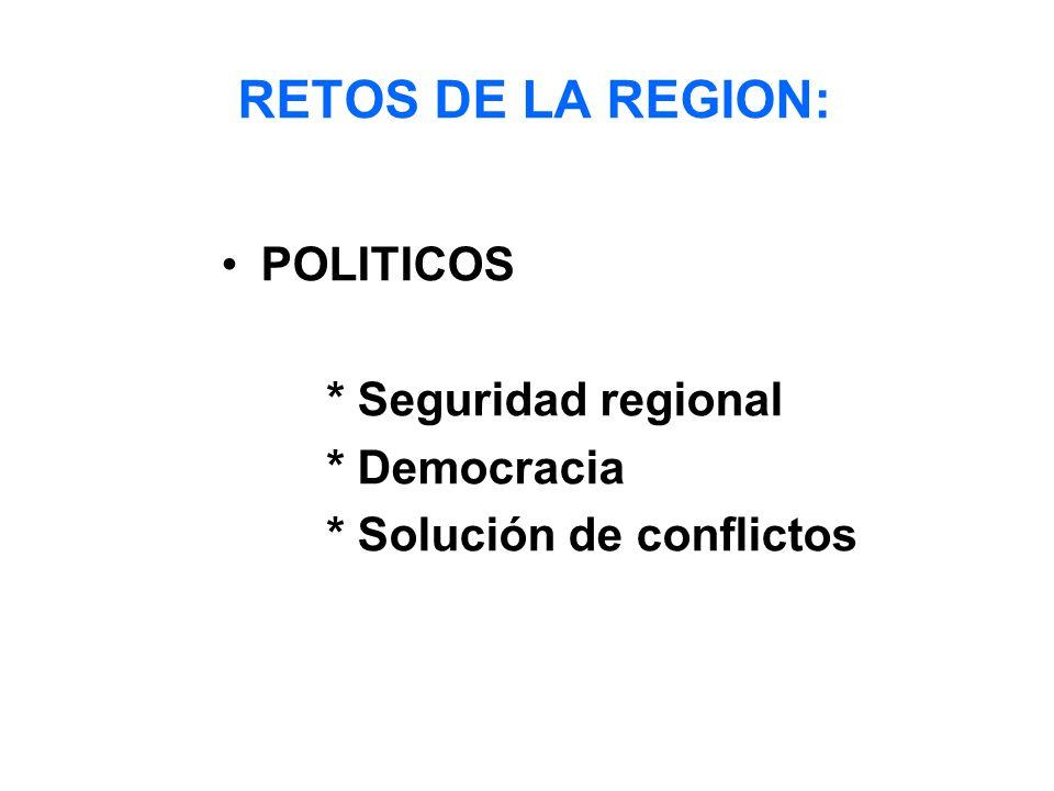 RETOS DE LA REGION: POLITICOS * Seguridad regional * Democracia * Solución de conflictos