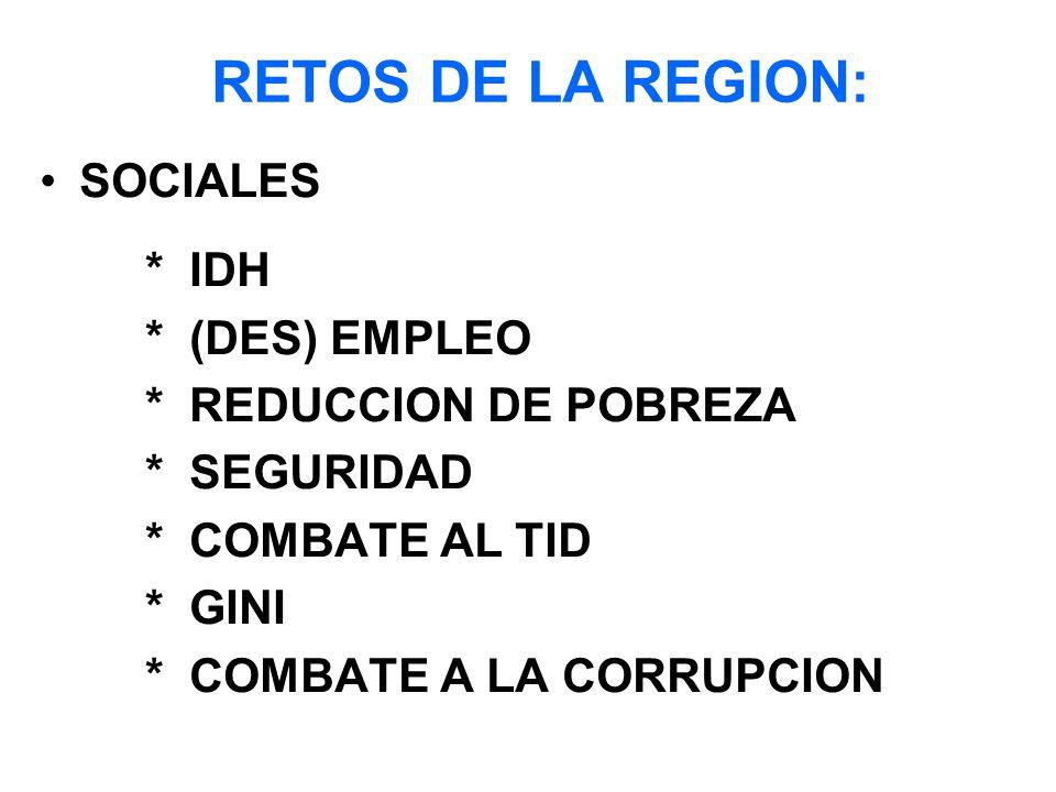 RETOS DE LA REGION: SOCIALES * IDH * (DES) EMPLEO * REDUCCION DE POBREZA * SEGURIDAD * COMBATE AL TID * GINI * COMBATE A LA CORRUPCION