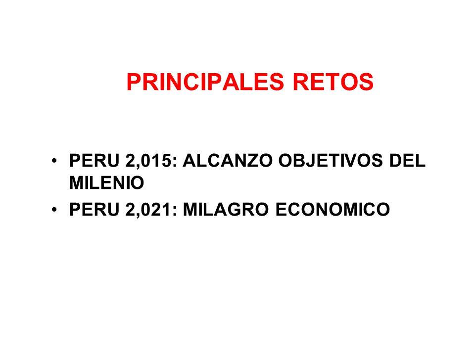 PRINCIPALES RETOS PERU 2,015: ALCANZO OBJETIVOS DEL MILENIO PERU 2,021: MILAGRO ECONOMICO