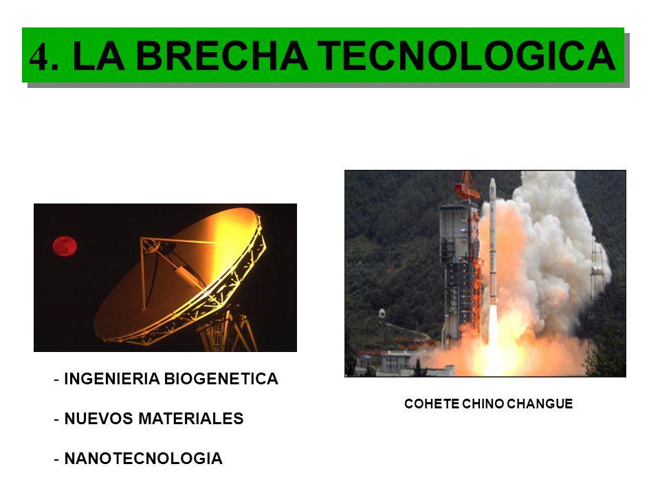 4. LA BRECHA TECNOLOGICA COHETE CHINO CHANGUE - INGENIERIA BIOGENETICA - NUEVOS MATERIALES - NANOTECNOLOGIA