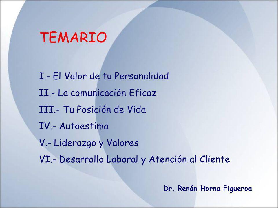 CONOCIMIENTO 1800 1900 1950 1960 1970 1980 1990 1995 2000 2003 2035 Externo Interno Equilibrio Profesionales GANAR Personas VIVIR