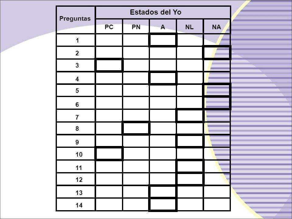 CALIFICACION: Ø 0 puntos para casi nunca Ø 1 punto para rara vez Ø 2 puntos para algunas veces Ø 3 puntos para con frecuencia Ø 4 puntos para con much