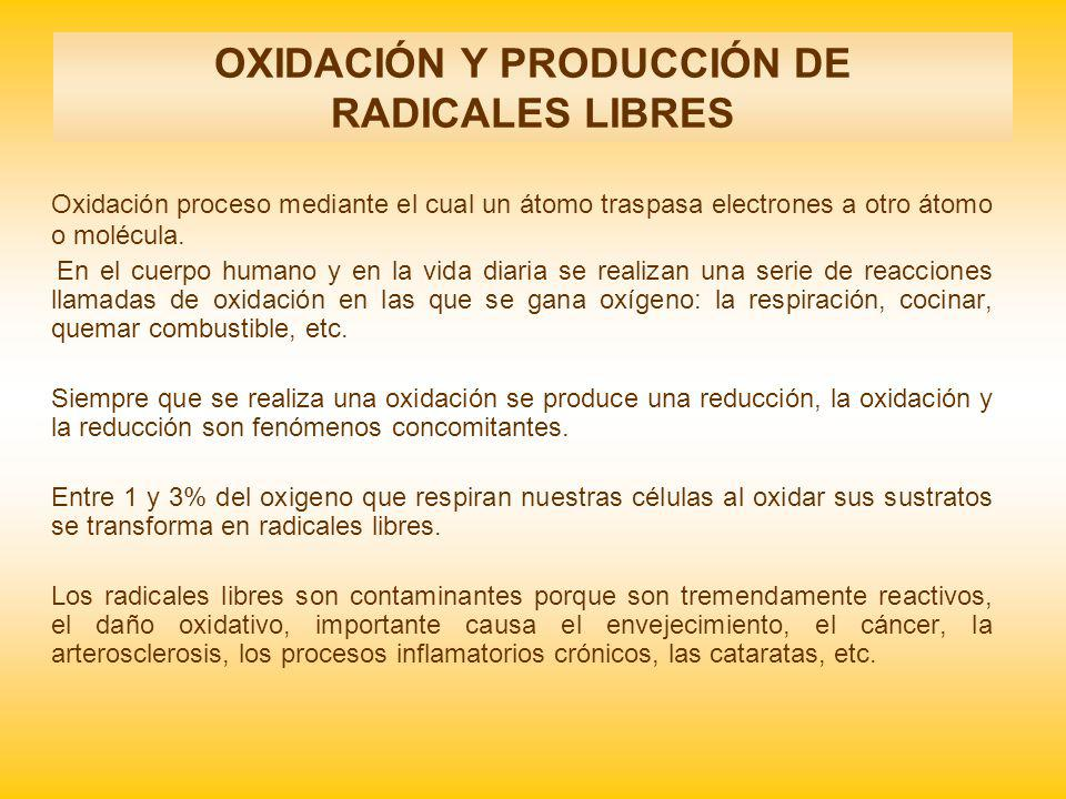 OXIDACIÓN Y PRODUCCIÓN DE RADICALES LIBRES Oxidación proceso mediante el cual un átomo traspasa electrones a otro átomo o molécula. En el cuerpo human