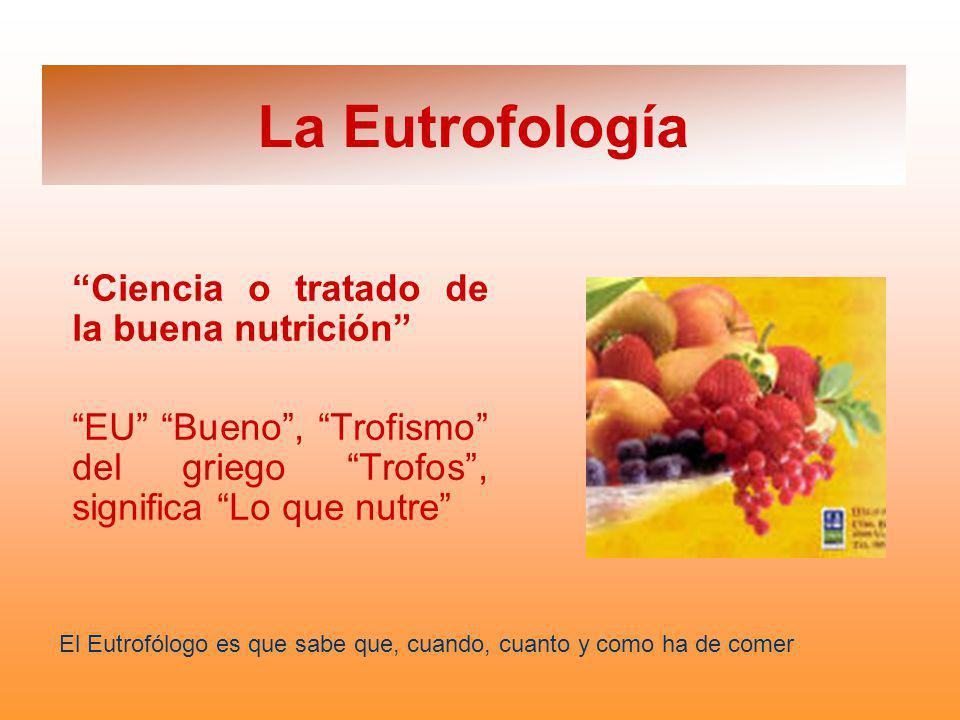 La Eutrofología Ciencia o tratado de la buena nutrición EU Bueno, Trofismo del griego Trofos, significa Lo que nutre El Eutrofólogo es que sabe que, c