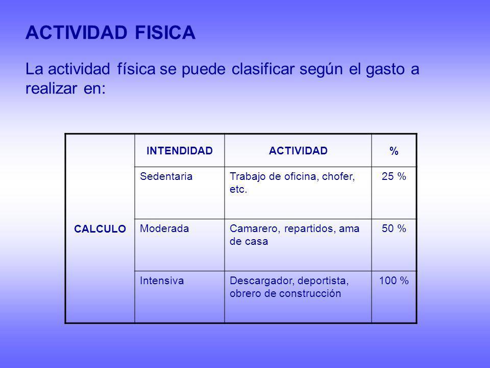 ACTIVIDAD FISICA La actividad física se puede clasificar según el gasto a realizar en: CALCULO INTENDIDADACTIVIDAD% SedentariaTrabajo de oficina, chof
