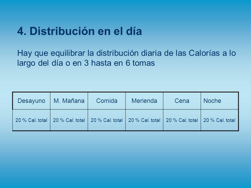 4. Distribución en el día Hay que equilibrar la distribución diaria de las Calorías a lo largo del día o en 3 hasta en 6 tomas DesayunoM. MañanaComida