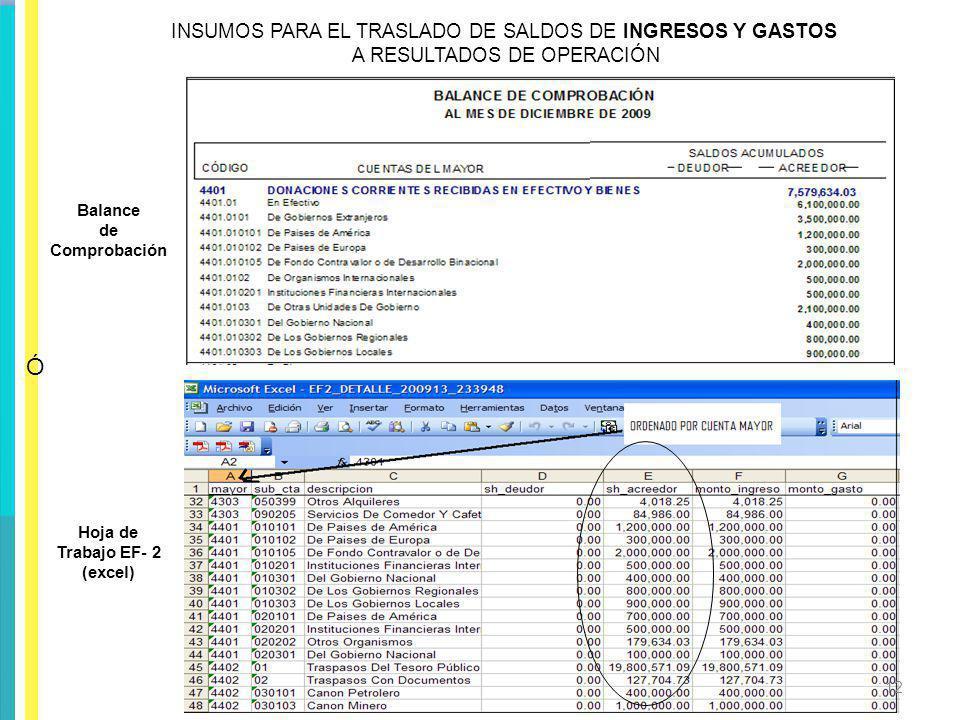 INSUMOS PARA EL TRASLADO DE SALDOS DE INGRESOS Y GASTOS A RESULTADOS DE OPERACIÓN Ó Balance de Comprobación Hoja de Trabajo EF- 2 (excel) 12