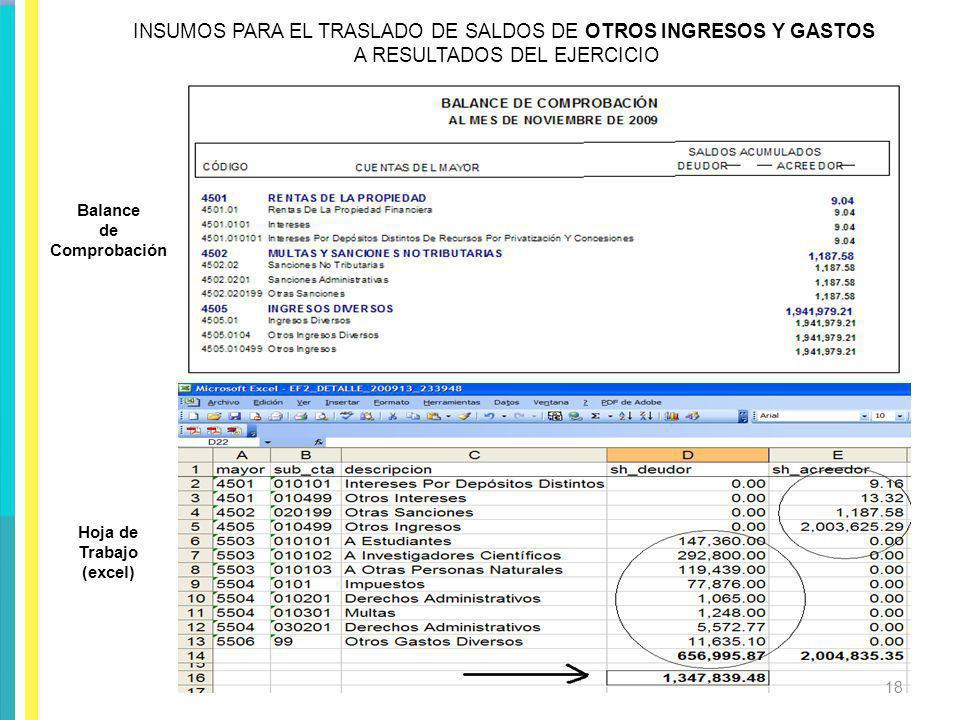INSUMOS PARA EL TRASLADO DE SALDOS DE OTROS INGRESOS Y GASTOS A RESULTADOS DEL EJERCICIO Balance de Comprobación Hoja de Trabajo (excel) 18