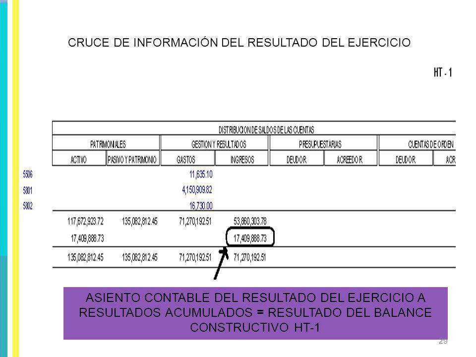 CRUCE DE INFORMACIÓN DEL RESULTADO DEL EJERCICIO ASIENTO CONTABLE DEL RESULTADO DEL EJERCICIO A RESULTADOS ACUMULADOS = RESULTADO DEL BALANCE CONSTRUC