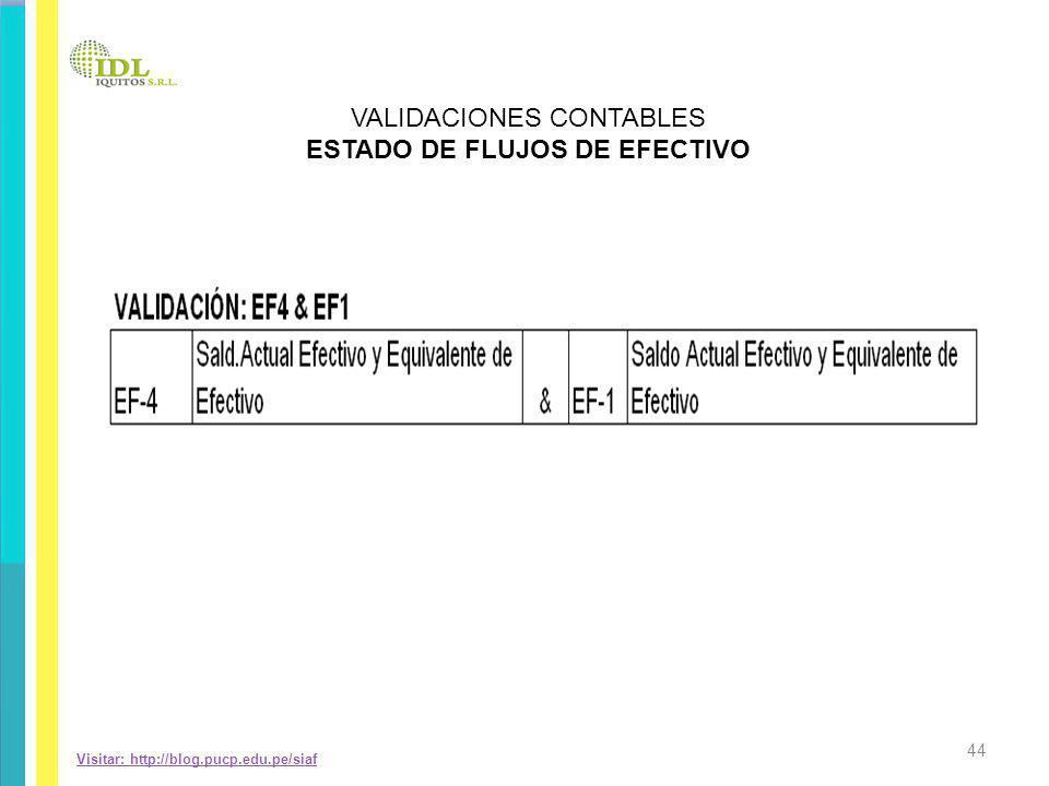 Visitar: http://blog.pucp.edu.pe/siaf VALIDACIONES CONTABLES ESTADO DE FLUJOS DE EFECTIVO 44
