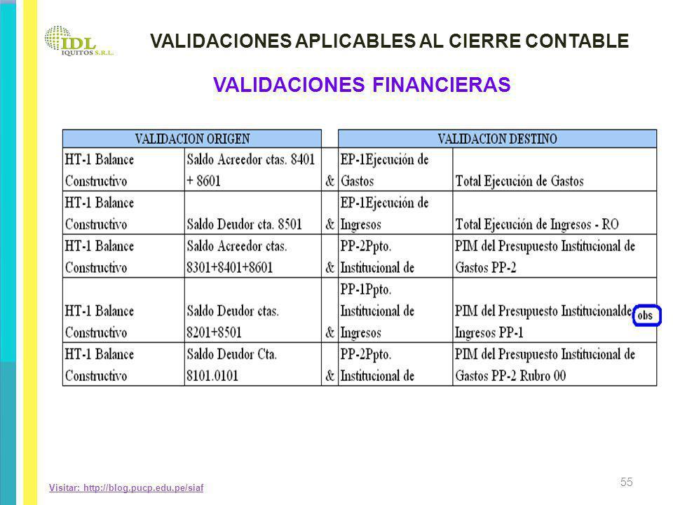 Visitar: http://blog.pucp.edu.pe/siaf VALIDACIONES FINANCIERAS VALIDACIONES APLICABLES AL CIERRE CONTABLE 55