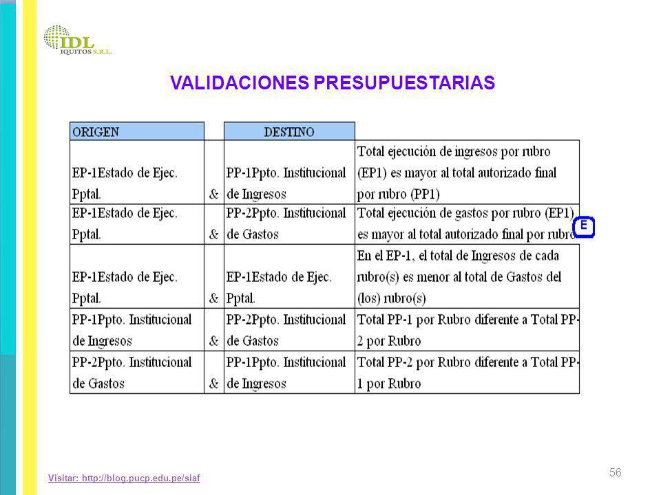 Visitar: http://blog.pucp.edu.pe/siaf VALIDACIONES PRESUPUESTARIAS 56