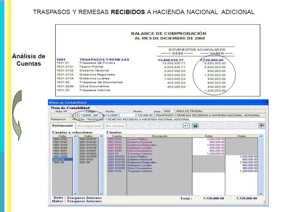 TRASPASOS Y REMESAS ENTREGADAS A HACIENDA NACIONAL ADICIONAL Análisis de Cuentas 9