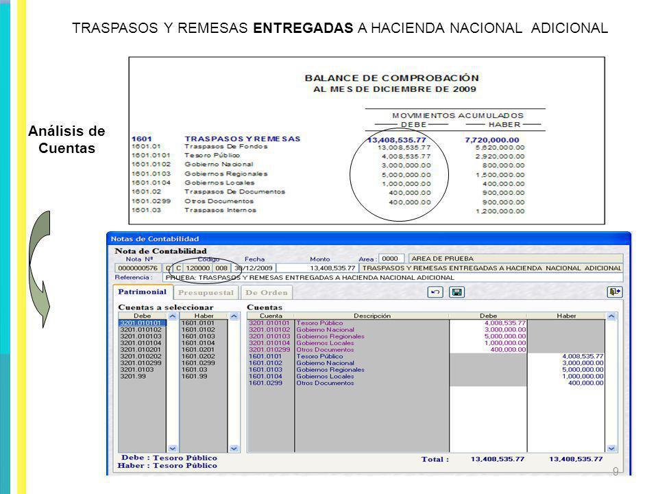 CRUCE DE INFORMACIÓN DE AJUSTES Y REGULARIZACIONES CON EL BALANCE CONTRUCTIVO HT-1 10