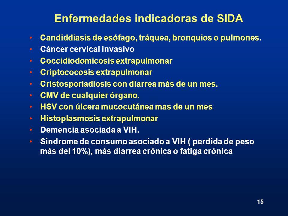 15 Enfermedades indicadoras de SIDA Candiddiasis de esófago, tráquea, bronquios o pulmones. Cáncer cervical invasivo Coccidiodomicosis extrapulmonar C