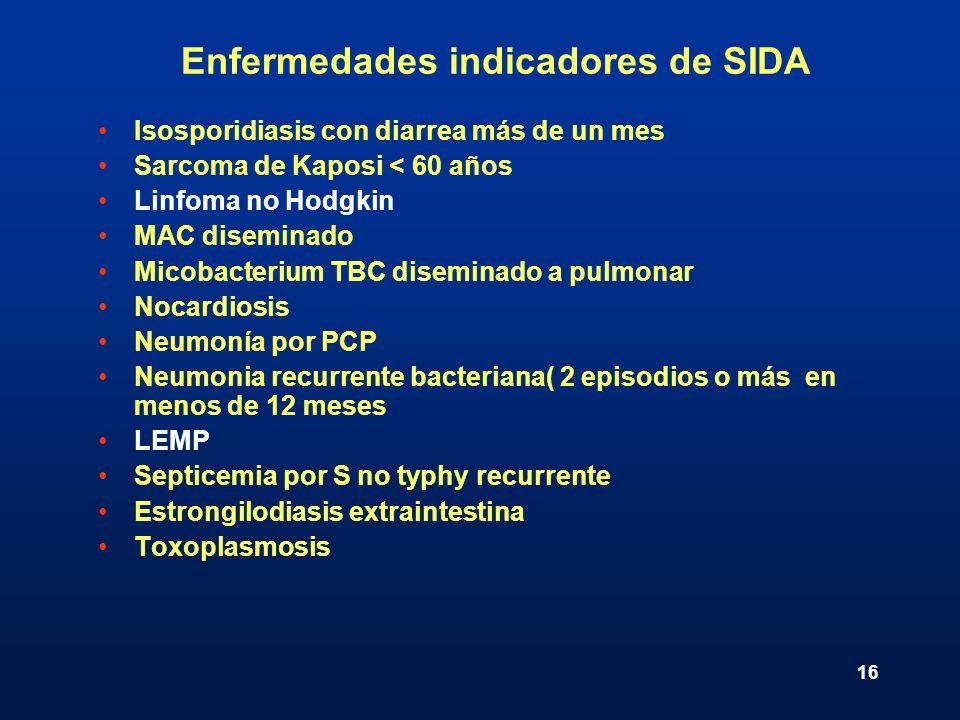 16 Enfermedades indicadores de SIDA Isosporidiasis con diarrea más de un mes Sarcoma de Kaposi < 60 años Linfoma no Hodgkin MAC diseminado Micobacteri