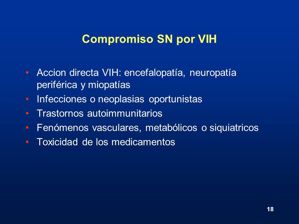 18 Compromiso SN por VIH Accion directa VIH: encefalopatía, neuropatía periférica y miopatías Infecciones o neoplasias oportunistas Trastornos autoimm
