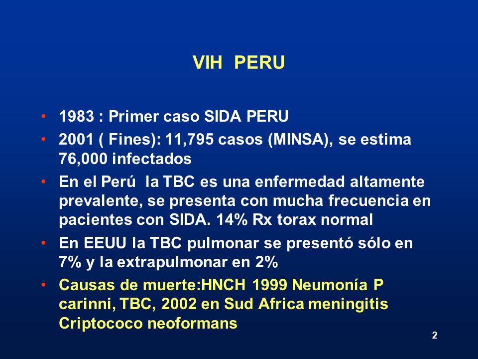 2 VIH PERU 1983 : Primer caso SIDA PERU 2001 ( Fines): 11,795 casos (MINSA), se estima 76,000 infectados En el Perú la TBC es una enfermedad altamente