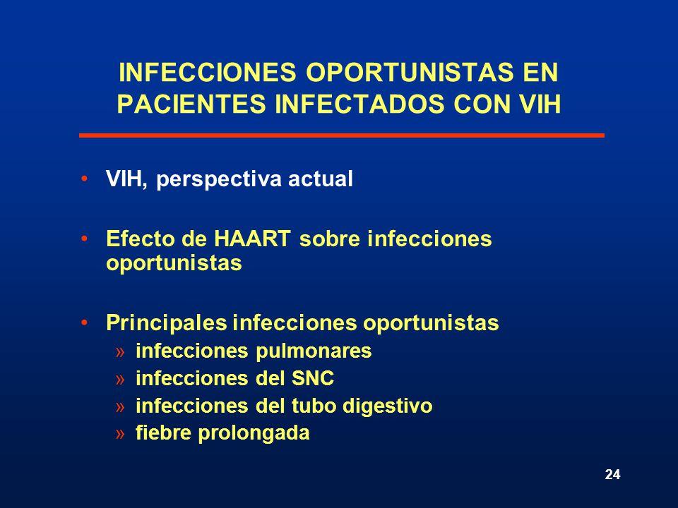 24 VIH, perspectiva actual Efecto de HAART sobre infecciones oportunistas Principales infecciones oportunistas »infecciones pulmonares »infecciones de