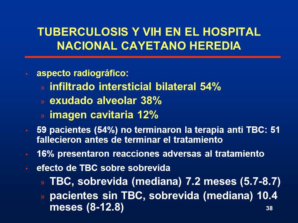 38 TUBERCULOSIS Y VIH EN EL HOSPITAL NACIONAL CAYETANO HEREDIA aspecto radiográfico: » infiltrado intersticial bilateral 54% » exudado alveolar 38% »
