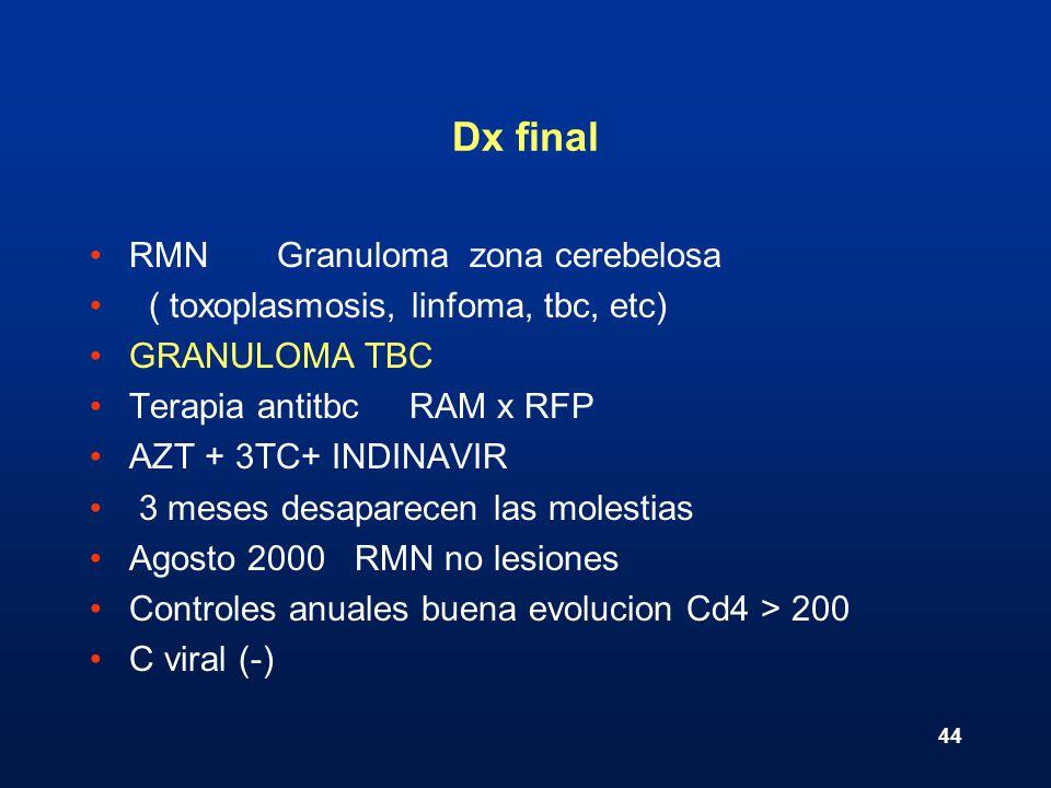 44 Dx final RMN Granuloma zona cerebelosa ( toxoplasmosis, linfoma, tbc, etc) GRANULOMA TBC Terapia antitbc RAM x RFP AZT + 3TC+ INDINAVIR 3 meses des