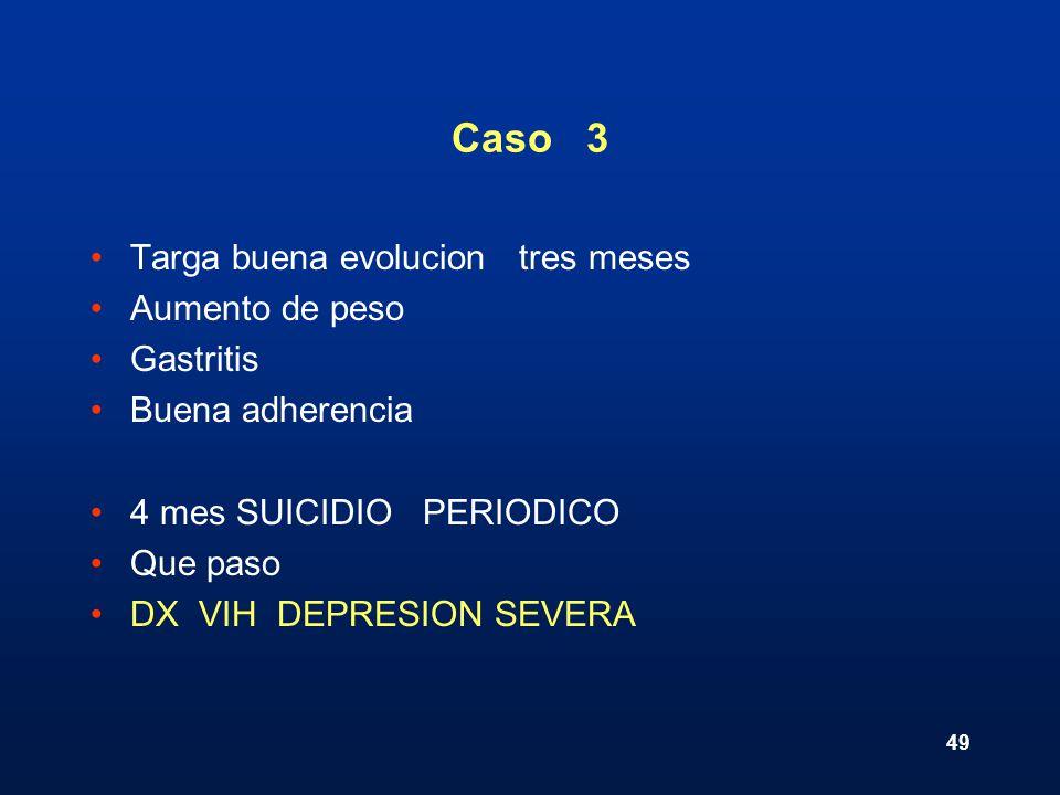 49 Caso 3 Targa buena evolucion tres meses Aumento de peso Gastritis Buena adherencia 4 mes SUICIDIO PERIODICO Que paso DX VIH DEPRESION SEVERA