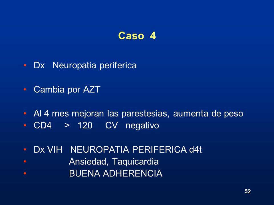 52 Caso 4 Dx Neuropatia periferica Cambia por AZT Al 4 mes mejoran las parestesias, aumenta de peso CD4 > 120 CV negativo Dx VIH NEUROPATIA PERIFERICA