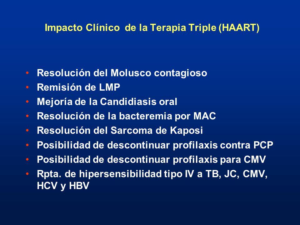Impacto Clínico de la Terapia Triple (HAART) Resolución del Molusco contagioso Remisión de LMP Mejoría de la Candidiasis oral Resolución de la bactere