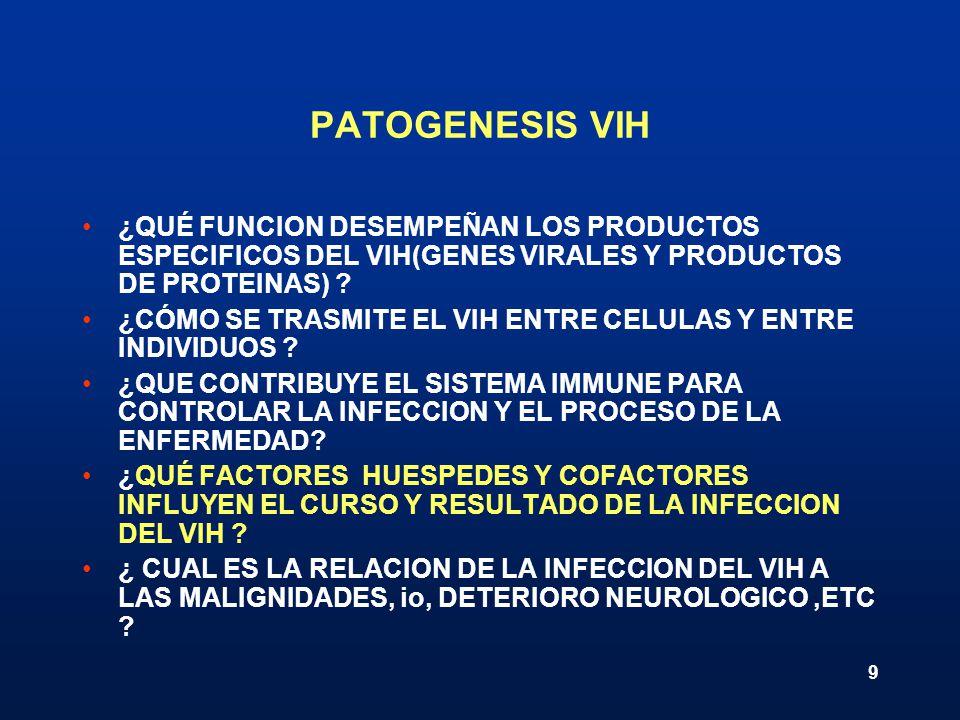 9 PATOGENESIS VIH ¿QUÉ FUNCION DESEMPEÑAN LOS PRODUCTOS ESPECIFICOS DEL VIH(GENES VIRALES Y PRODUCTOS DE PROTEINAS) ? ¿CÓMO SE TRASMITE EL VIH ENTRE C