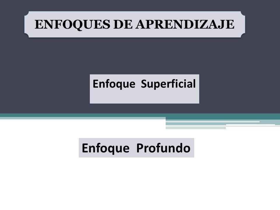 Enfoque Superficial ENFOQUES DE APRENDIZAJE Enfoque Profundo