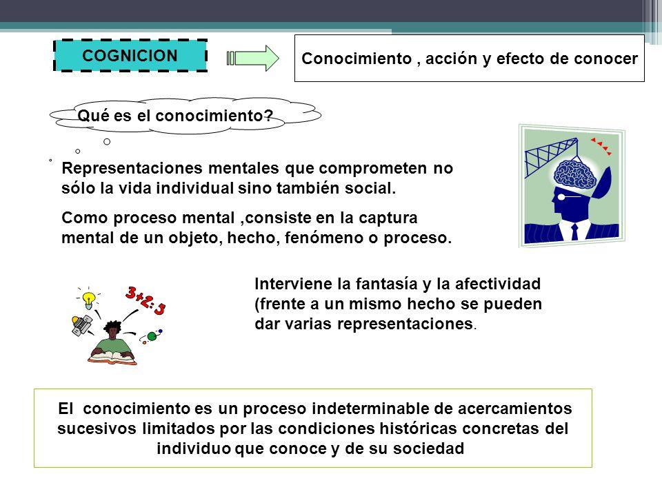 COGNICION Conocimiento, acción y efecto de conocer Qué es el conocimiento? Representaciones mentales que comprometen no sólo la vida individual sino t