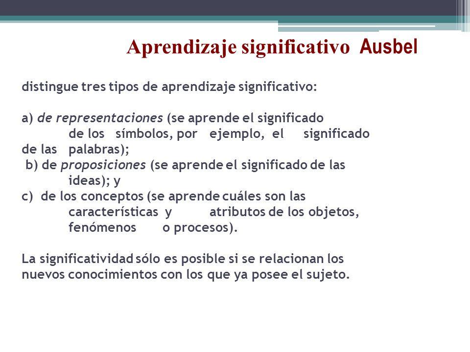 distingue tres tipos de aprendizaje significativo: a) de representaciones (se aprende el significado de los símbolos, por ejemplo, el significado de l