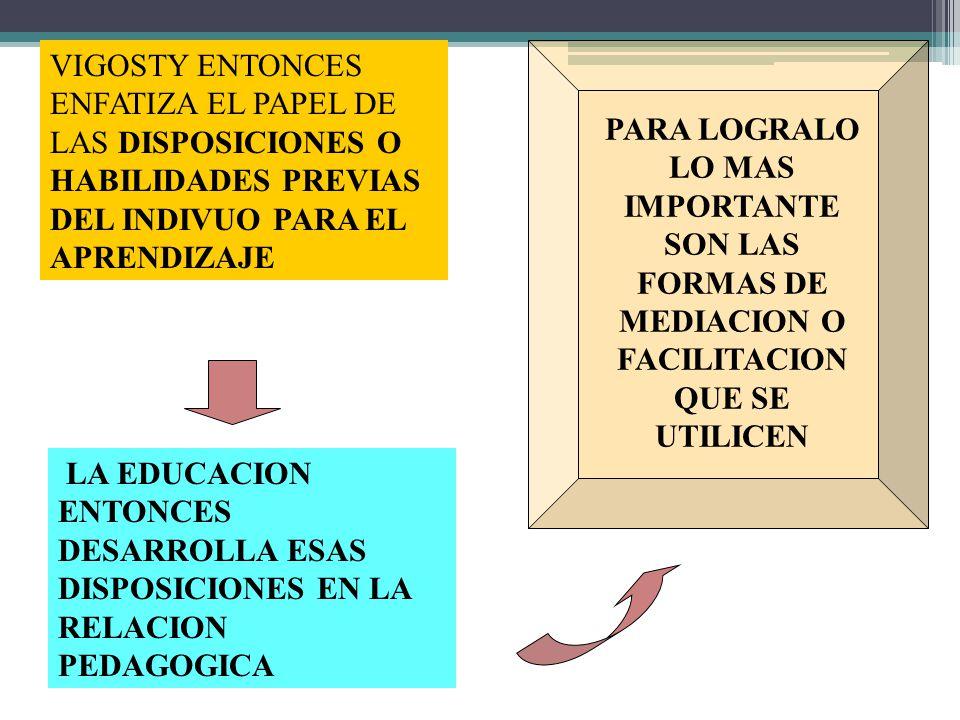 VIGOSTY ENTONCES ENFATIZA EL PAPEL DE LAS DISPOSICIONES O HABILIDADES PREVIAS DEL INDIVUO PARA EL APRENDIZAJE LA EDUCACION ENTONCES DESARROLLA ESAS DI