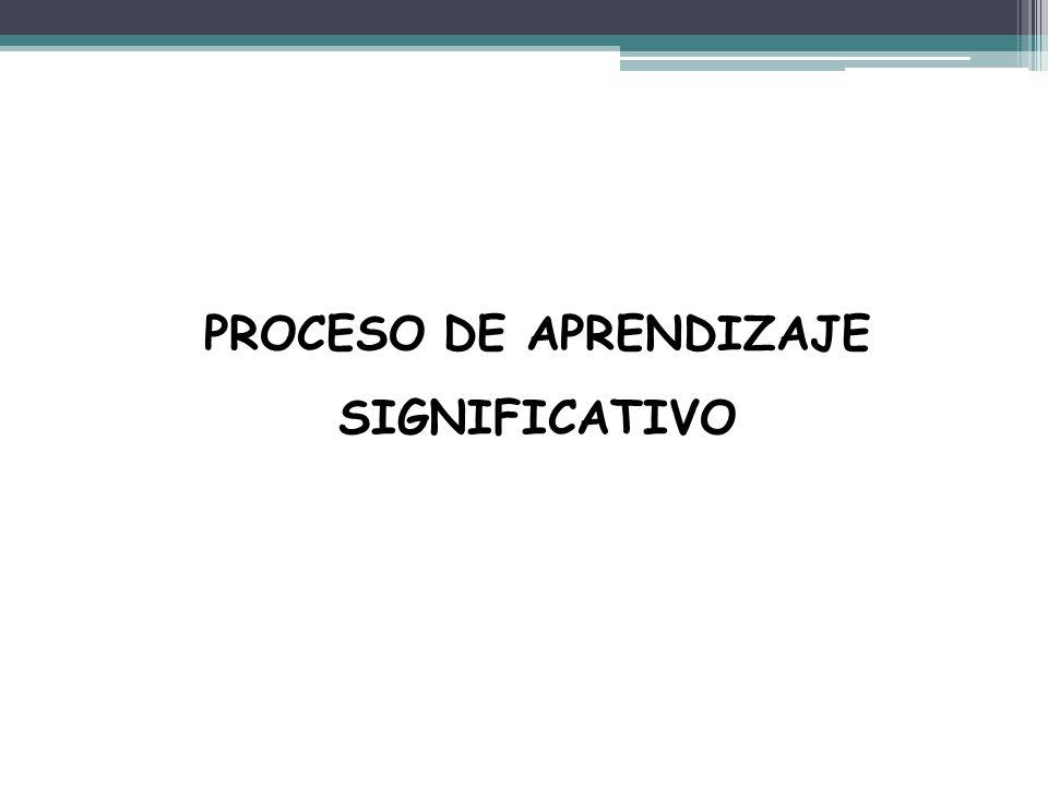 PROCESO DE APRENDIZAJE SIGNIFICATIVO