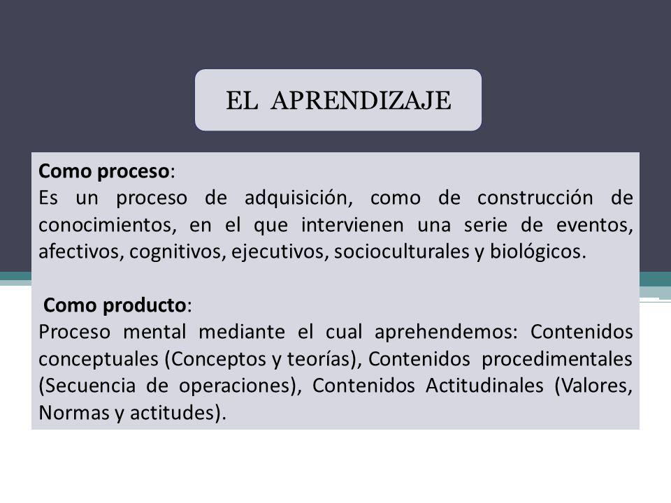 EL APRENDIZAJE Como proceso: Es un proceso de adquisición, como de construcción de conocimientos, en el que intervienen una serie de eventos, afectivo