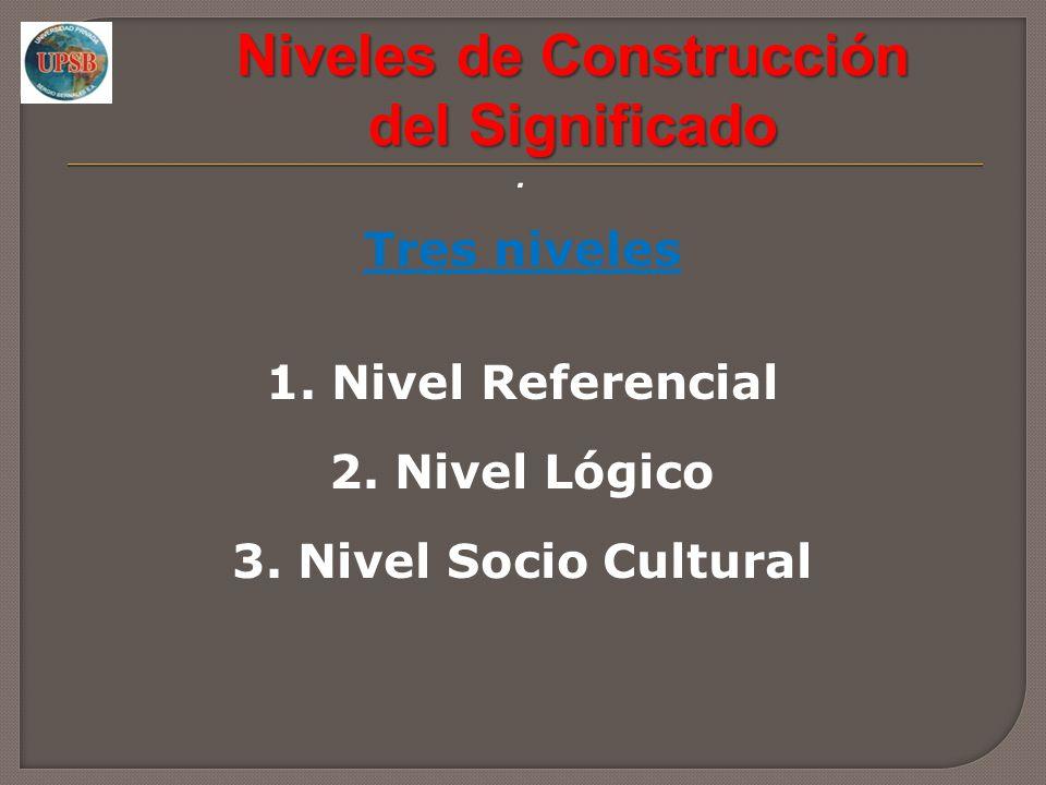 Niveles de Construcción del Significado. Tres niveles 1. Nivel Referencial 2. Nivel Lógico 3. Nivel Socio Cultural