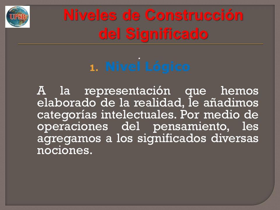Niveles de Construcción del Significado. 1. Nivel Lógico A la representación que hemos elaborado de la realidad, le añadimos categorías intelectuales.