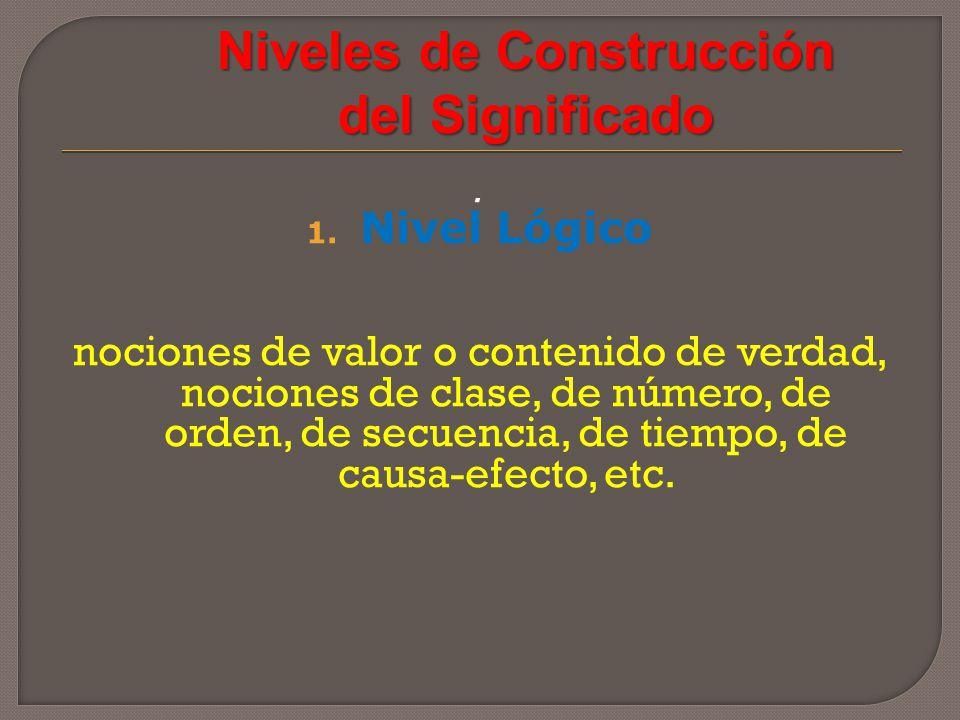 Niveles de Construcción del Significado. 1. Nivel Lógico nociones de valor o contenido de verdad, nociones de clase, de número, de orden, de secuencia