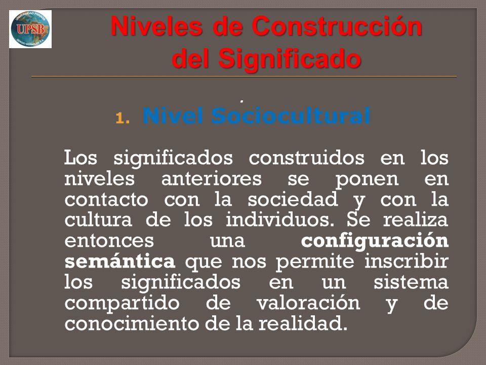 Niveles de Construcción del Significado. 1. Nivel Sociocultural Los significados construidos en los niveles anteriores se ponen en contacto con la soc
