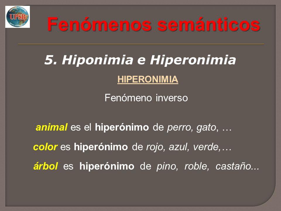 Fenómenos semánticos 5. Hiponimia e Hiperonimia HIPERONIMIA Fenómeno inverso animal es el hiperónimo de perro, gato, … color es hiperónimo de rojo, az