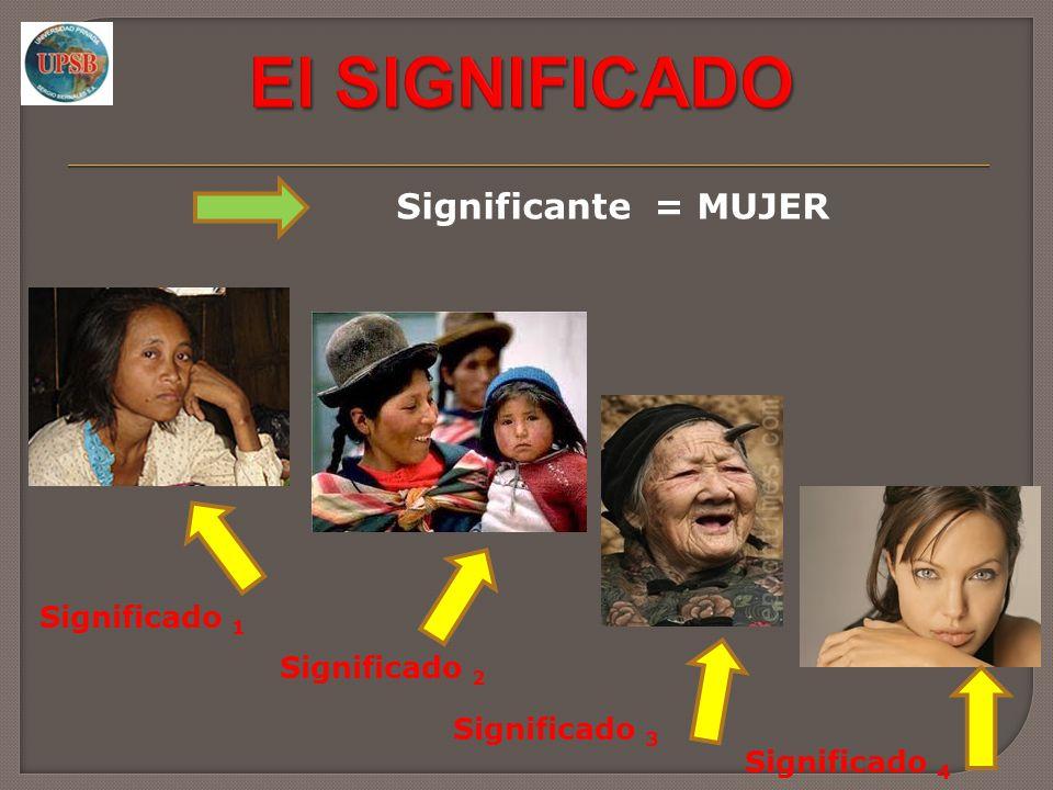 Significante = MUJER Significado 1 Significado 2 Significado 3 Significado 4