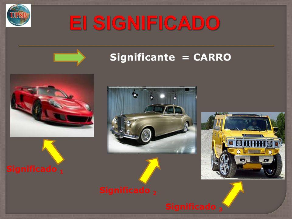 Significante = CARRO Significado 1 Significado 2 Significado 3
