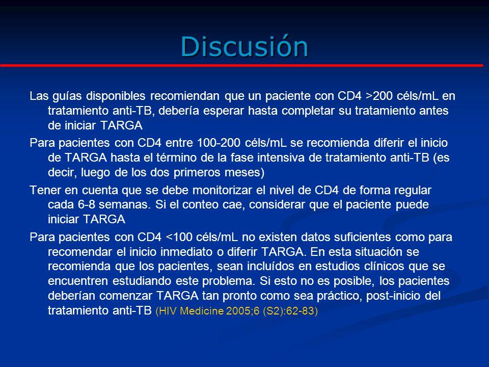 Discusión Las guías disponibles recomiendan que un paciente con CD4 >200 céls/mL en tratamiento anti-TB, debería esperar hasta completar su tratamiento antes de iniciar TARGA Para pacientes con CD4 entre 100-200 céls/mL se recomienda diferir el inicio de TARGA hasta el término de la fase intensiva de tratamiento anti-TB (es decir, luego de los dos primeros meses) Tener en cuenta que se debe monitorizar el nivel de CD4 de forma regular cada 6-8 semanas.