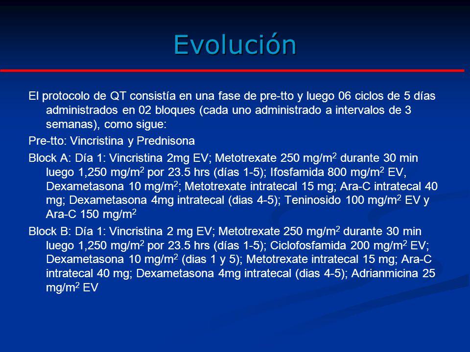 Evolución El protocolo de QT consistía en una fase de pre-tto y luego 06 ciclos de 5 días administrados en 02 bloques (cada uno administrado a intervalos de 3 semanas), como sigue: Pre-tto: Vincristina y Prednisona Block A: Día 1: Vincristina 2mg EV; Metotrexate 250 mg/m 2 durante 30 min luego 1,250 mg/m 2 por 23.5 hrs (días 1-5); Ifosfamida 800 mg/m 2 EV, Dexametasona 10 mg/m 2 ; Metotrexate intratecal 15 mg; Ara-C intratecal 40 mg; Dexametasona 4mg intratecal (dias 4-5); Teninosido 100 mg/m 2 EV y Ara-C 150 mg/m 2 Block B: Día 1: Vincristina 2 mg EV; Metotrexate 250 mg/m 2 durante 30 min luego 1,250 mg/m 2 por 23.5 hrs (días 1-5); Ciclofosfamida 200 mg/m 2 EV; Dexametasona 10 mg/m 2 (dias 1 y 5); Metotrexate intratecal 15 mg; Ara-C intratecal 40 mg; Dexametasona 4mg intratecal (dias 4-5); Adrianmicina 25 mg/m 2 EV