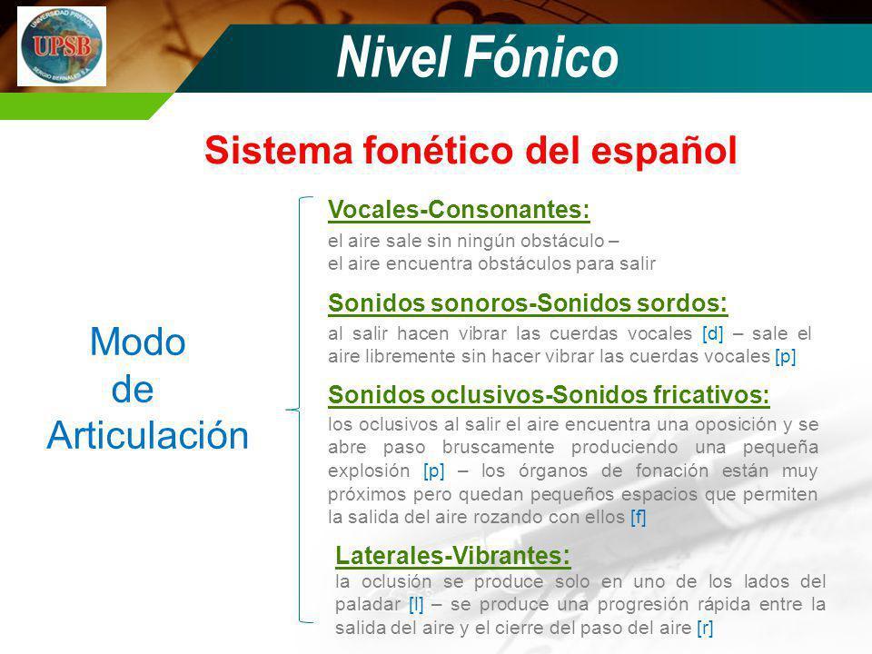 Nivel Fónico Sistema fonético del español Modo de Articulación Vocales-Consonantes: Sonidos sonoros-Sonidos sordos : Laterales-Vibrantes : Sonidos ocl