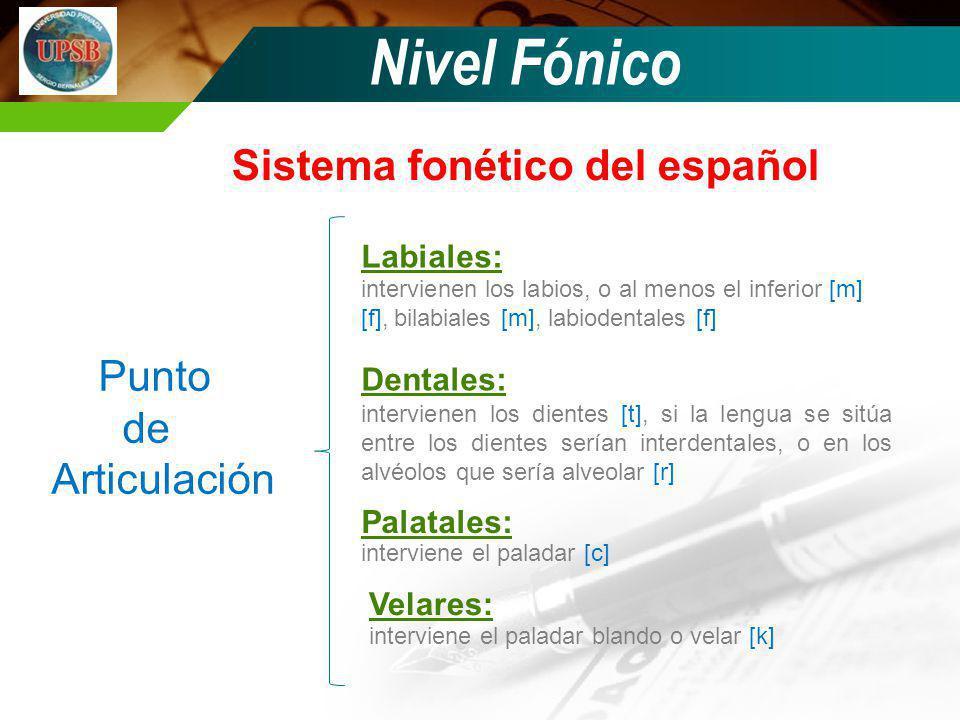 Nivel Fónico Sistema fonético del español Punto de Articulación Labiales: Dentales: Velares: Palatales: intervienen los labios, o al menos el inferior