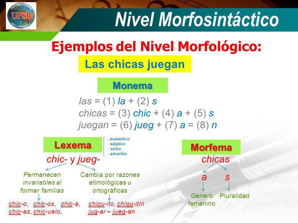 Nivel Morfosintáctico Ejemplos del Nivel Morfológico: Monema Lexema Morfema las = (1) la + (2) s chicas = (3) chic + (4) a + (5) s juegan = (6) jueg +