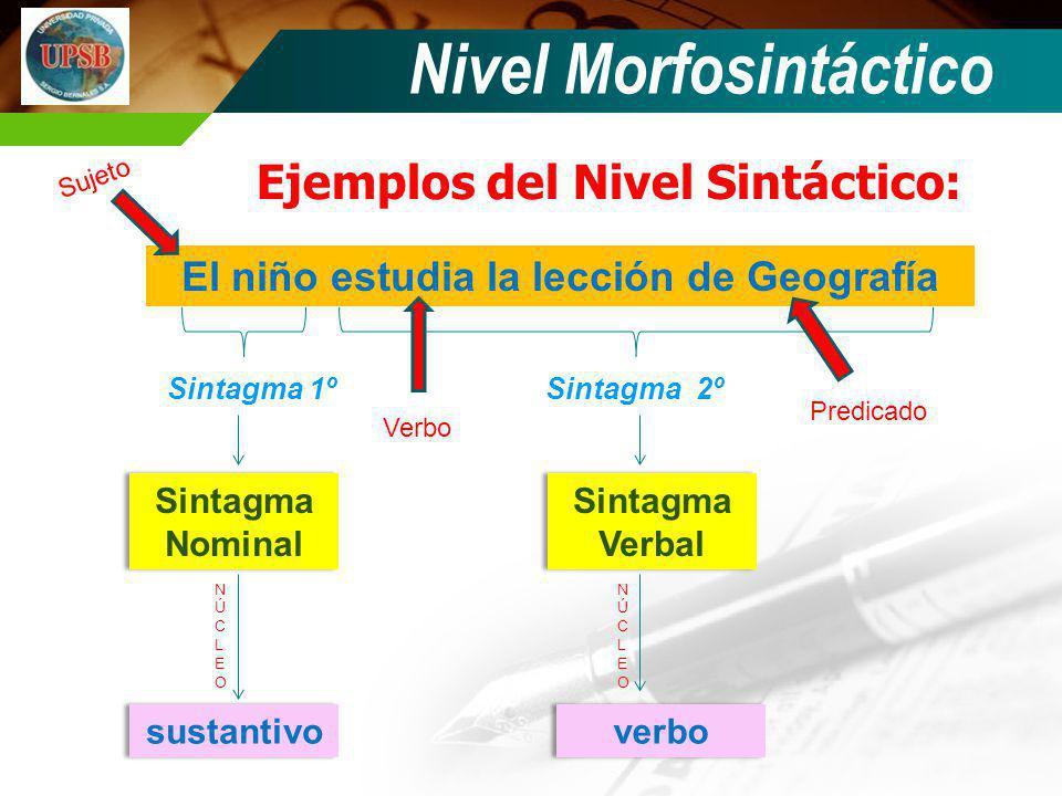 Nivel Morfosintáctico Ejemplos del Nivel Sintáctico: El niño estudia la lección de Geografía Sintagma 1ºSintagma 2º Sintagma Verbal Sintagma Verbal Si