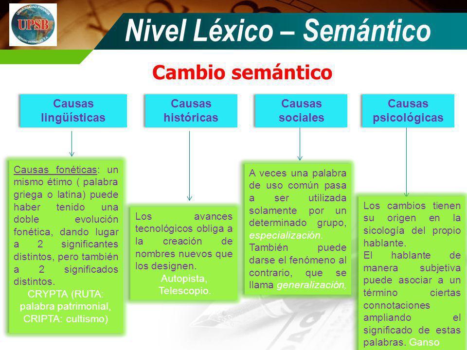 Cambio semántico Nivel Léxico – Semántico Causas sociales Causas lingüísticas Causas psicológicas Causas históricas Causas fonéticas: un mismo étimo (