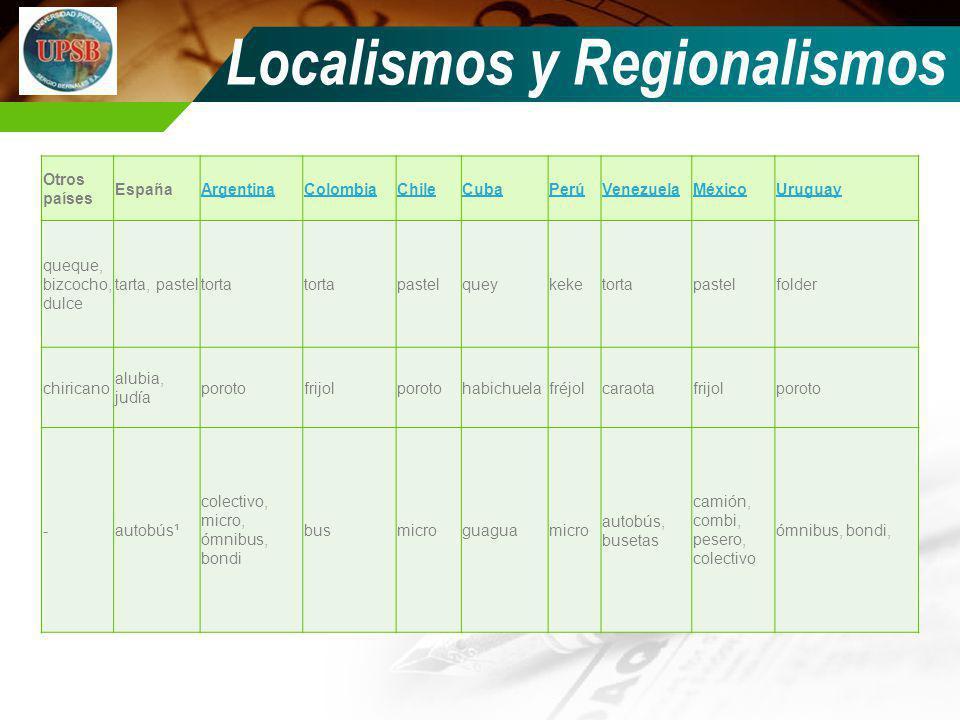 Localismos y Regionalismos Otros países EspañaArgentinaColombiaChileCubaPerúVenezuelaMéxicoUruguay queque, bizcocho, dulce tarta, pasteltorta pastelqu